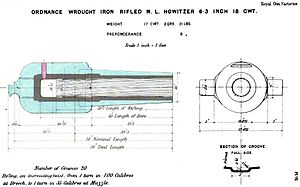 RML 6.3-inch howitzer - Barrel construction