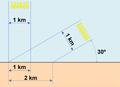 Radiación solar.png