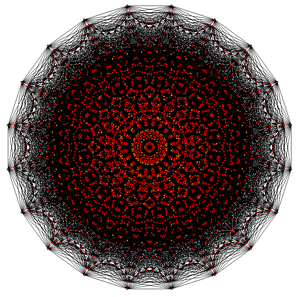 Uniform 10-polytope - Image: Rectified 10 cube