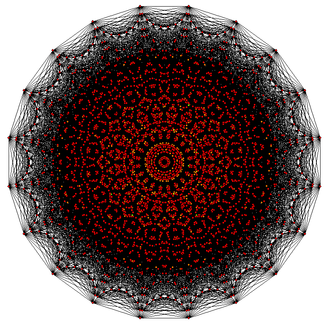 Uniform 10-polytope - Image: Rectified 10 cube