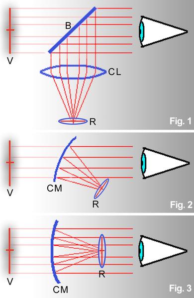 panasonic lumix fz200 - premier test