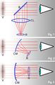 Reflector reflex sight diagram 3.png