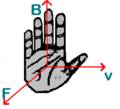 Right Hand Rule vBF2.PNG