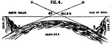 earth not a globe by samuel birley rowbotham pdf