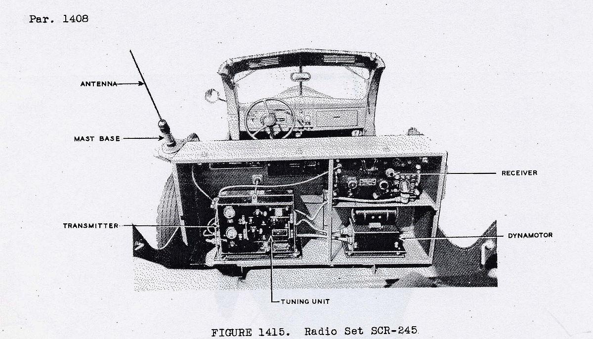 SCR-245 - Wikipedia