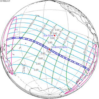 Solar eclipse of October 12, 1958
