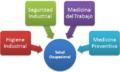 Salud Ocupacional.png