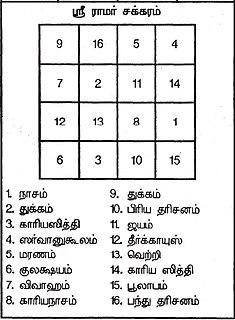 Sriramachakra