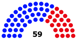 Senate diagram 2017 State of Illinois.png