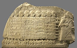 Phalanx - Sumerian phalanx formation. Detail of a fragment of the victory stele of the king Eannatum of Lagash over Umma, called Stele of the Vultures