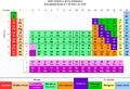 Tabla Periódica de los Elementos 9jun2016.png