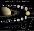 The Moons of Saturn (33860559382).png