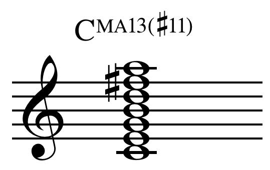 Thirteenth chord CMA13(sharp11)