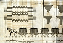 Tracts vol 25 p79 B John Birkinshaw's patent for Malleable Iron Rails 1821 plate 2 of 2.jpg