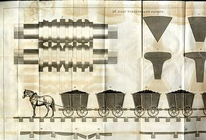 Bedlington Ironworks - Drawing accompanying Birkinshaw's patent for Mallleable Iron Rails in 1821