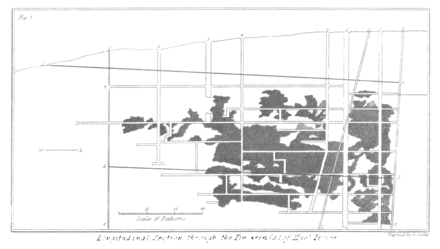 Transactions of the Geological Society, 1st series, vol. 4 figure page 0515 fig. 3.png