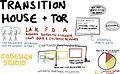 Transition house (14265626604).jpg