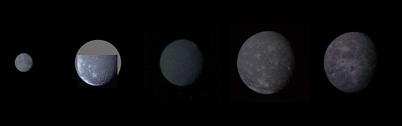 Наиболее крупные спутники Урана