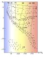 Vega-Sun-H-R diagram.png