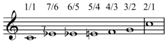 Scale of harmonics - Image: Vietnamese scale of harmonics on C
