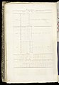 Weaver's Thesis Book (France), 1893 (CH 18418311-15).jpg