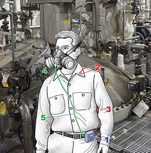 Workplace Respirator Testing Wikipedia