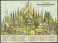 Worlds tallest buildings, 1884.jpg
