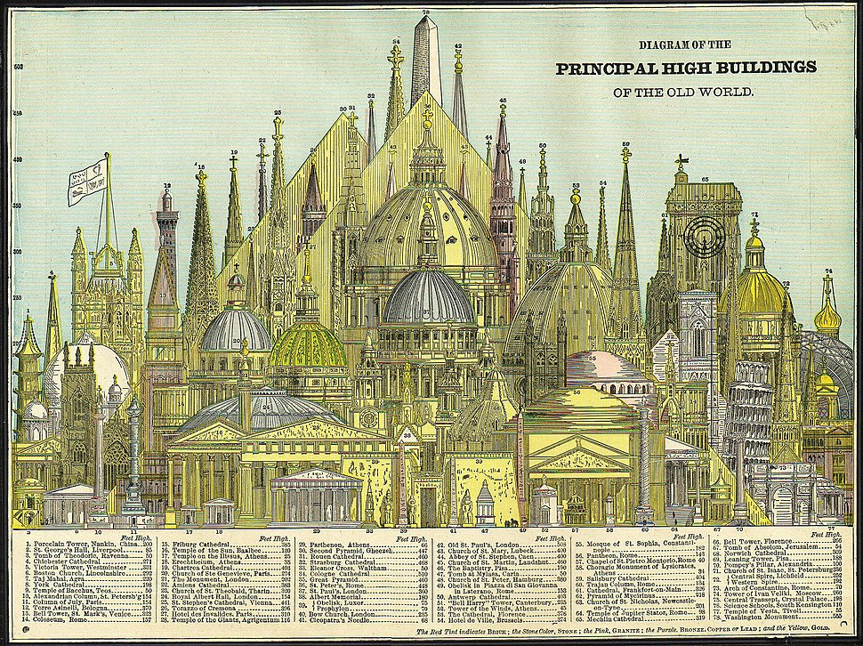 Worlds tallest buildings, 1884