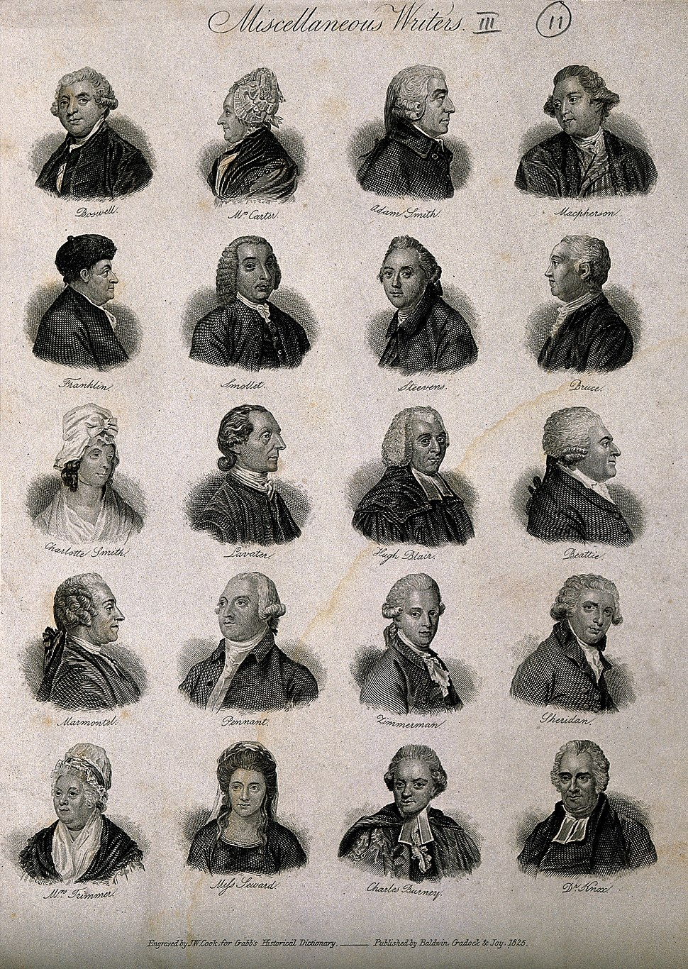 Writers; twenty portraits. Engraving by J.W. Cook, 1825. Wellcome V0006820