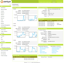 Zentyal.dashboard.png