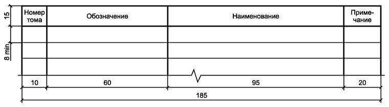 Гост р 21. 1101—2013 — викитека.