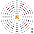 110 darmstadtium (Ds) enhanced Bohr model.png