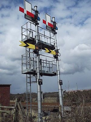 "Fail-safe - Railway semaphore signals. ""Stop"" or ""caution"" is a horizontal arm, ""Safe to go"" is 45 degrees upwards, so failure of the actuating cable fails the arm to safety under gravity."