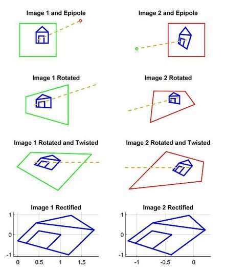Image rectification - Wikipedia