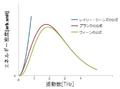 3式の比較.png