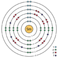 62 samarium (Sm) enhanced Bohr model.png