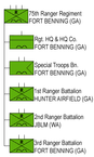 75th Ranger Regiment.png