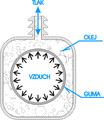 Akumulator(hydraulika).png