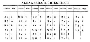 Albanian alphabet - Image: Alban greek alpha