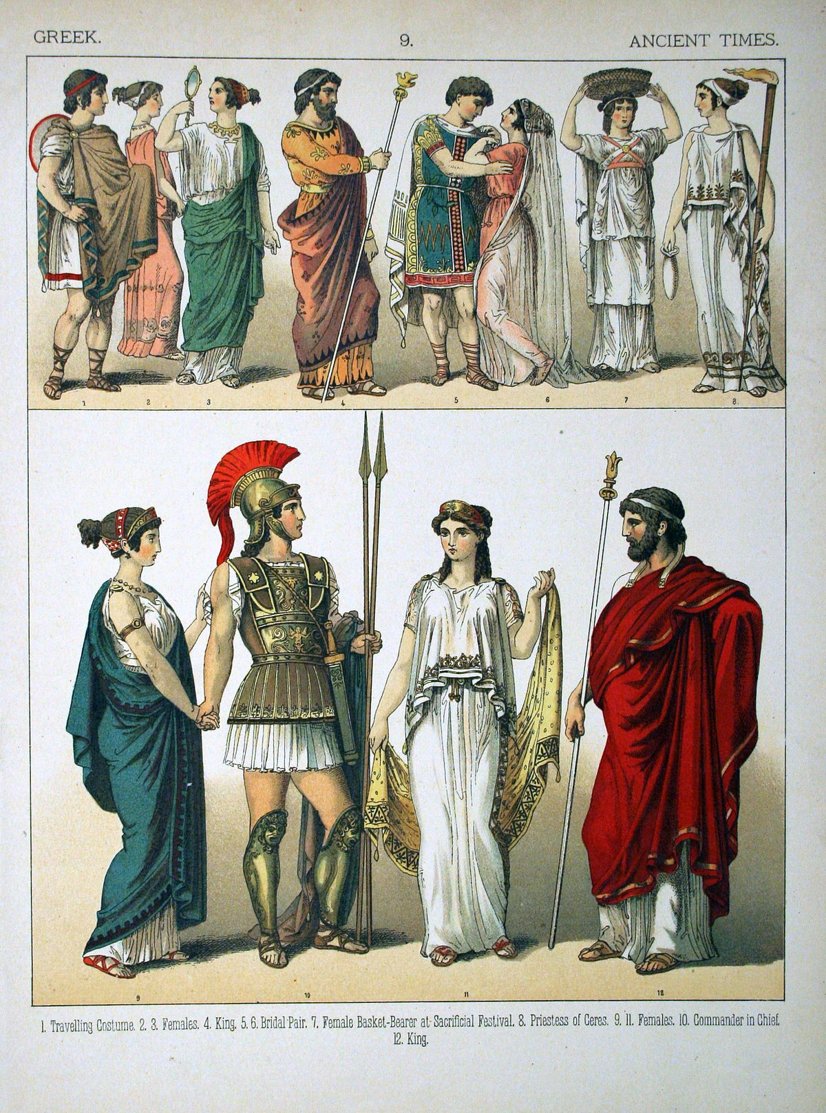 History of greek fashion