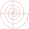 Archimedean spiral squared.png