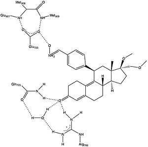 Selective progesterone receptor modulator - Image: Asoprisnil 1