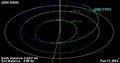 Asteroid2000EM26-NearEarthEncounter-20140217.png