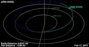 2000 EM26 - Image: Asteroid 2000EM26 Near Earth Encounter 20140217