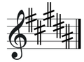 B major key signature on treble clef.png