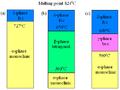 Bi2O3 phases.png