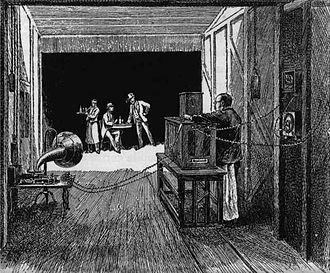 Edison's Black Maria - A drawing of the interior (1894)
