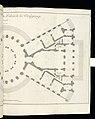 Bound Print (France), 1745 (CH 18292803-2).jpg