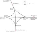 Bristol diamond junction diagram.png