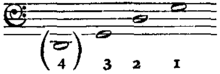 Britannica Double bass White Four-String Tuning.png